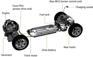 PHEV component layout